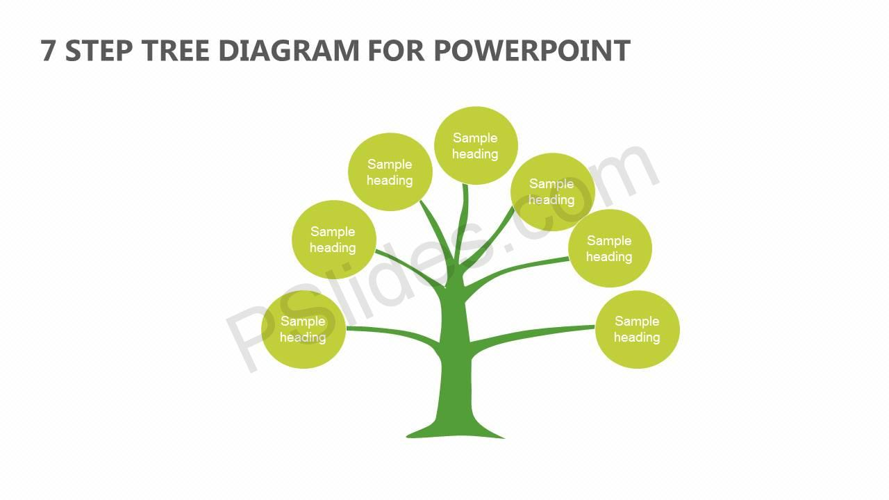 7-Step-Tree-Diagram-for-PowerPoint-Slide1