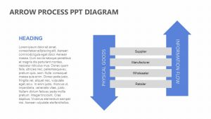 Arrow Process PPT Diagram