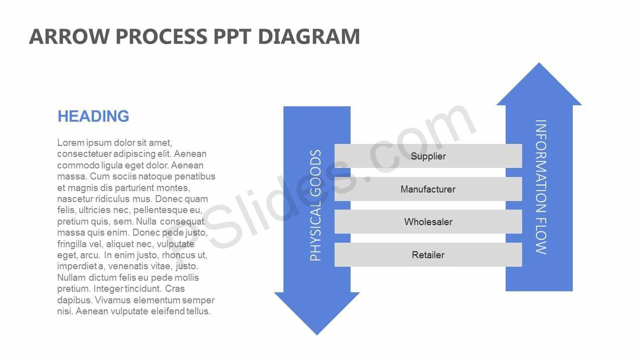 Arrow-Process-PPT-Diagram-Slide1