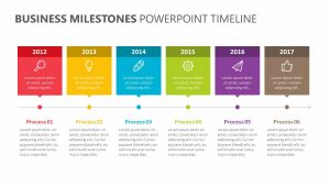 Business Milestones PowerPoint Timeline