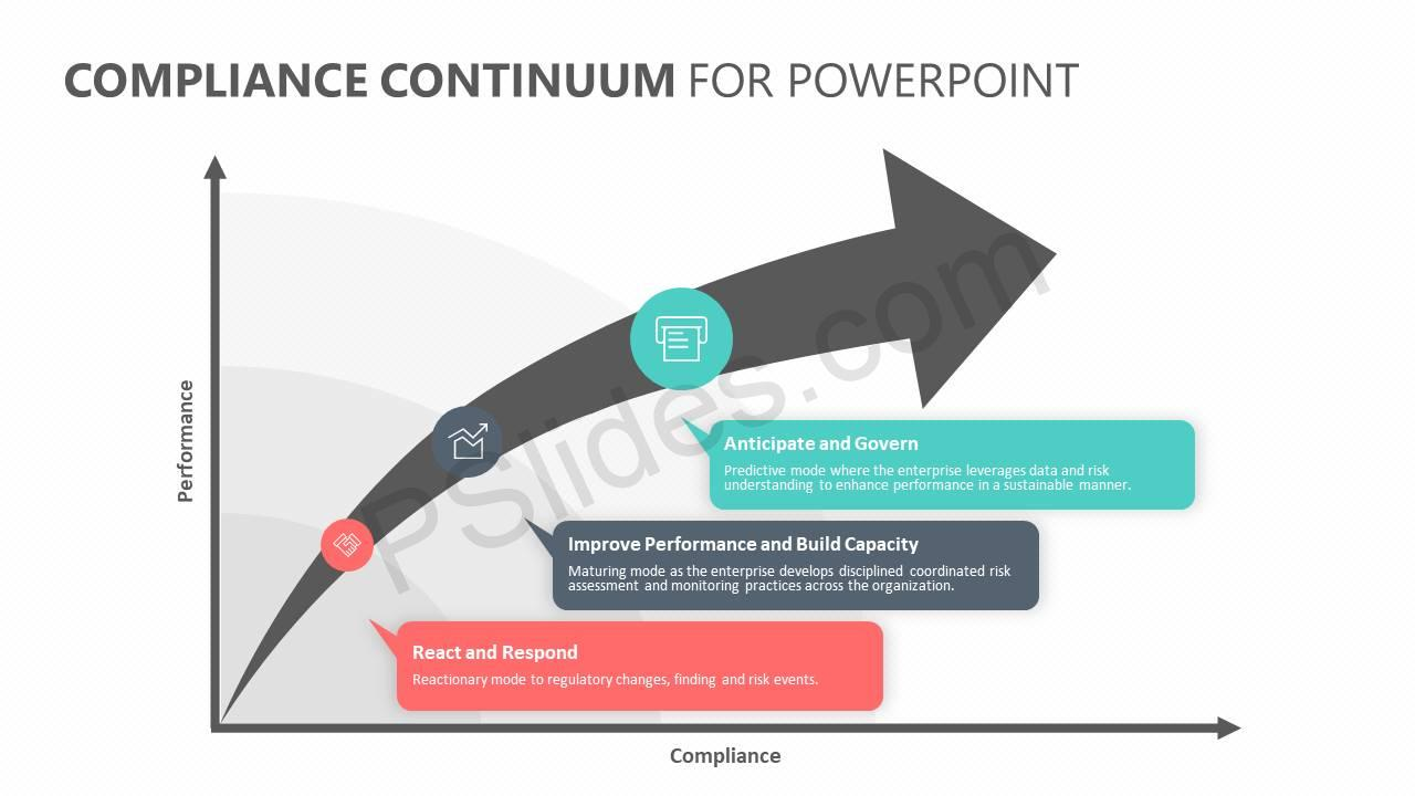Compliance-Continuum-for-PowerPoint-Slide11