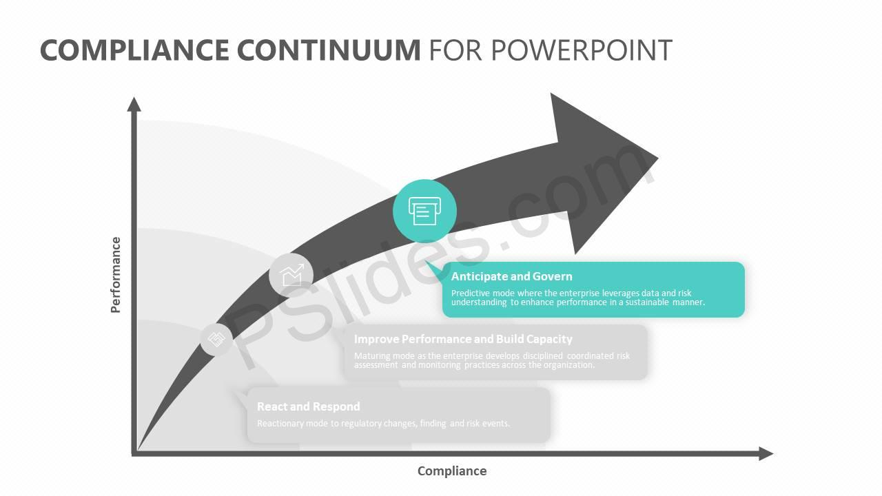 Compliance-Continuum-for-PowerPoint-Slide21