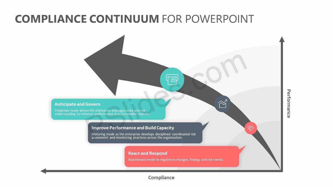 Compliance-Continuum-for-PowerPoint-Slide3
