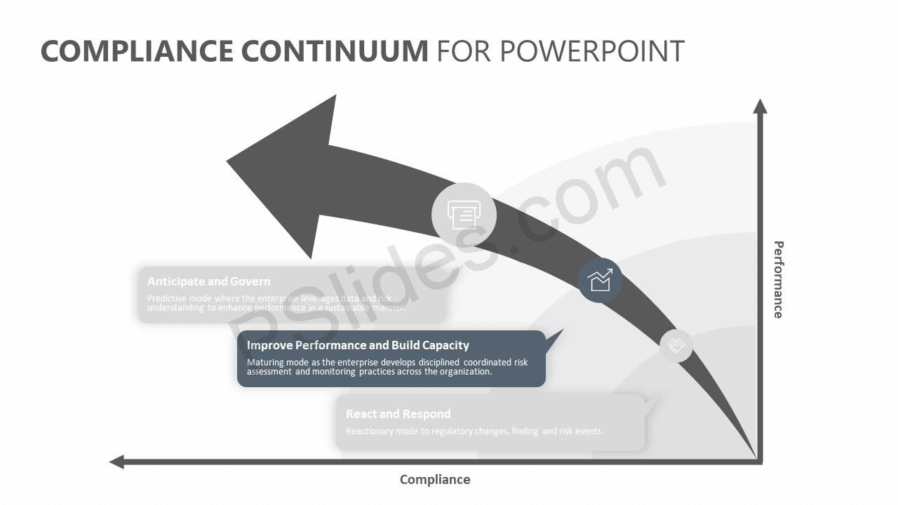 Compliance-Continuum-for-PowerPoint-Slide4