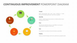 Continuous Improvement PowerPoint Diagram