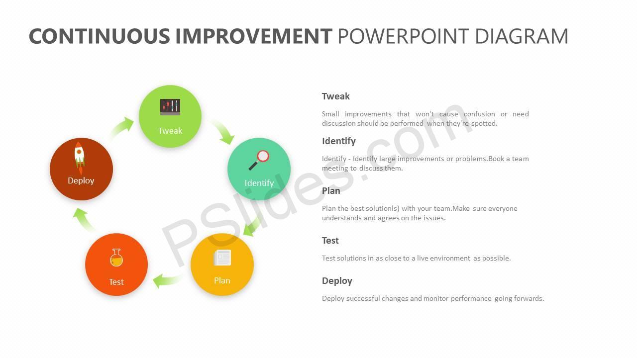 Continuous-Improvement-PowerPoint-Diagram-Slide13
