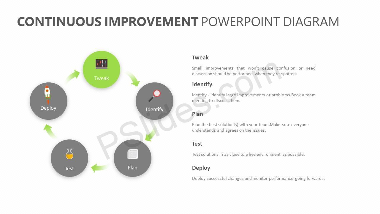 Continuous-Improvement-PowerPoint-Diagram-Slide23