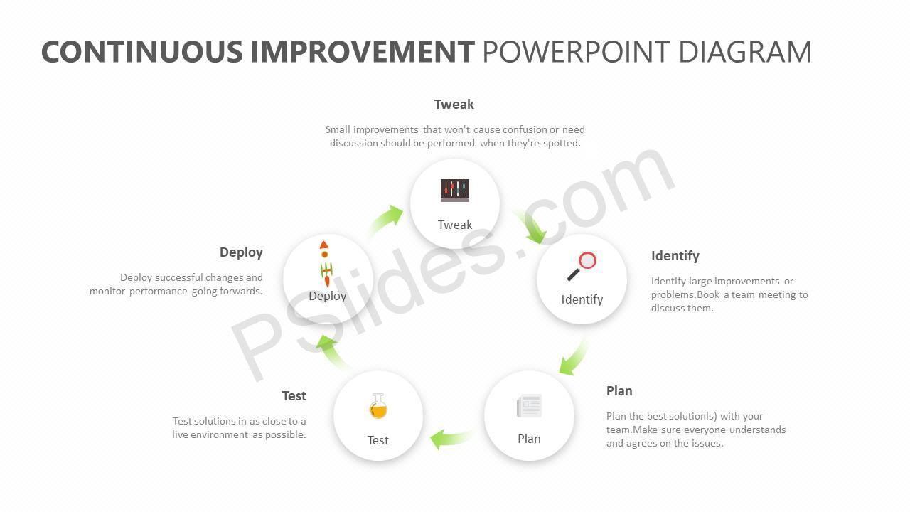 Continuous-Improvement-PowerPoint-Diagram-Slide31