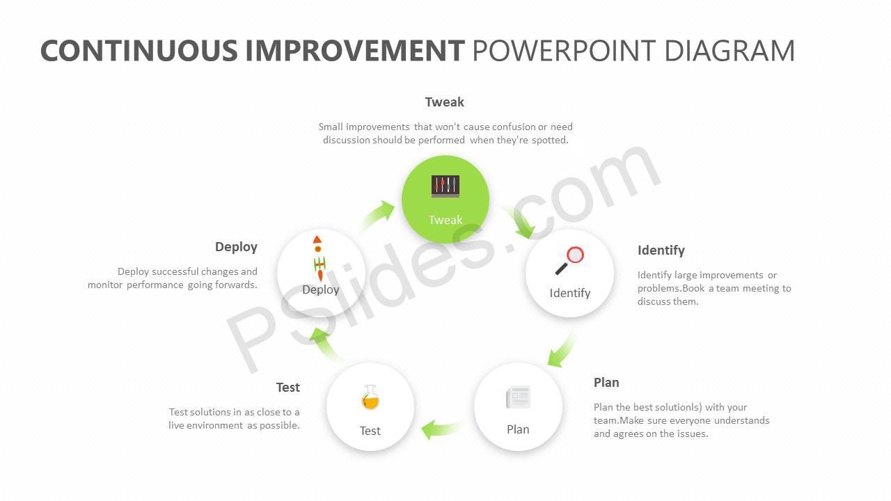 Continuous-Improvement-PowerPoint-Diagram-Slide4
