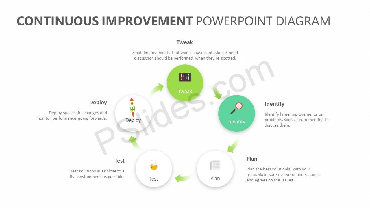 Continuous-Improvement-PowerPoint-Diagram-Slide5
