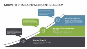 Growth Phases PowerPoint Diagram