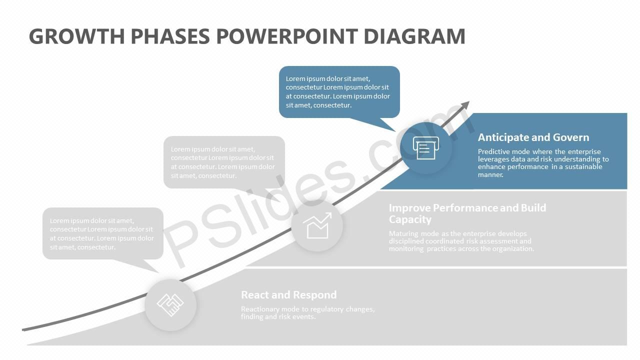 Growth-Phases-PowerPoint-Diagram-Slide2