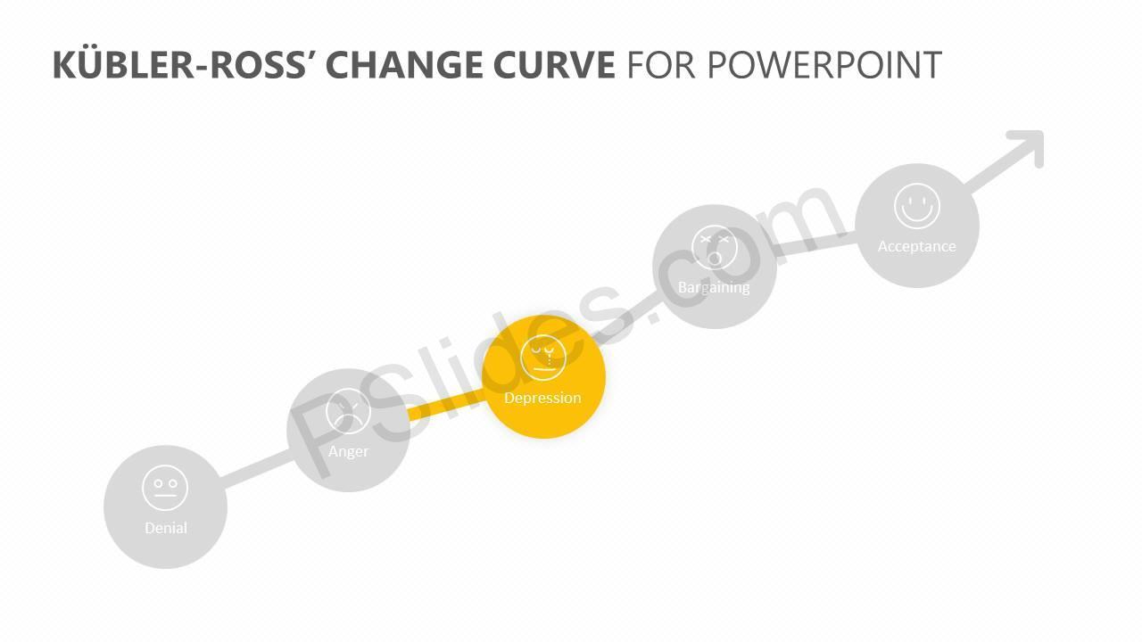 Kübler-Ross'-Change-Curve-for-PowerPoint-Slide4