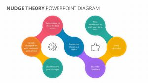 Nudge Theory PowerPoint Diagram