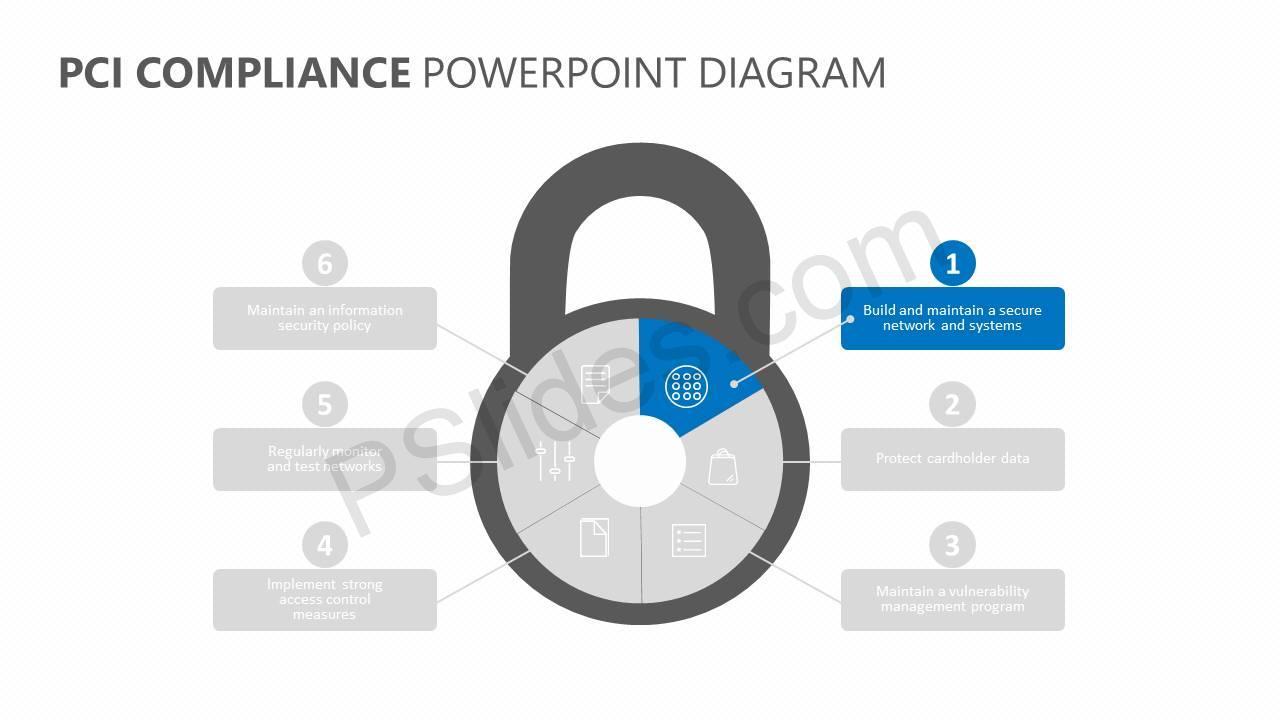 PCI-Compliance-PowerPoint-Diagram-Slide2