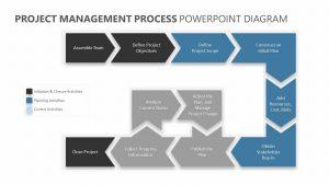 Project Management Process PowerPoint Diagram