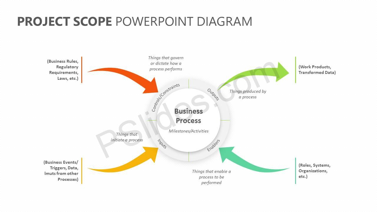 Project-Scope-PowerPoint-Diagram-Slide1