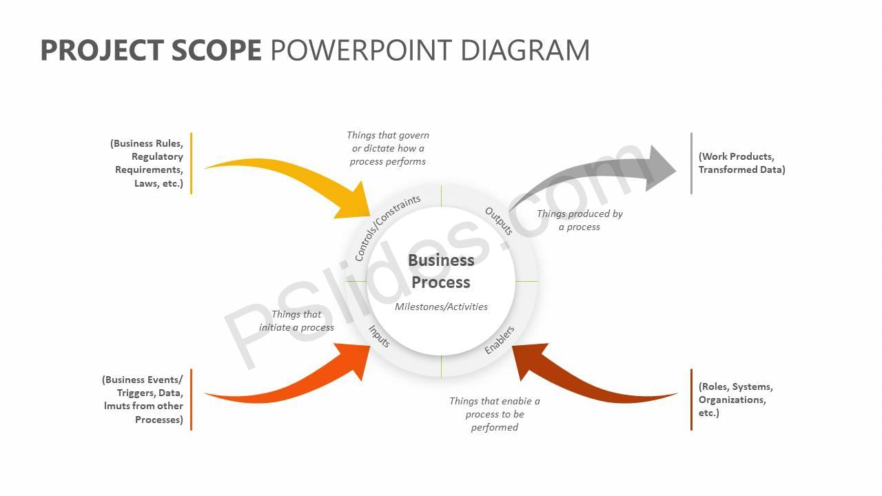 Project-Scope-PowerPoint-Diagram-Slide3