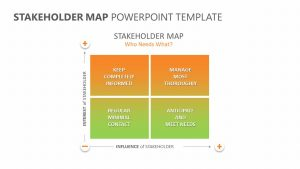 Stakeholder Map PowerPoint Template