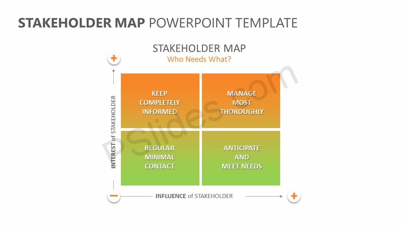 what is a template in powerpoint - stakeholder map powerpoint template pslides