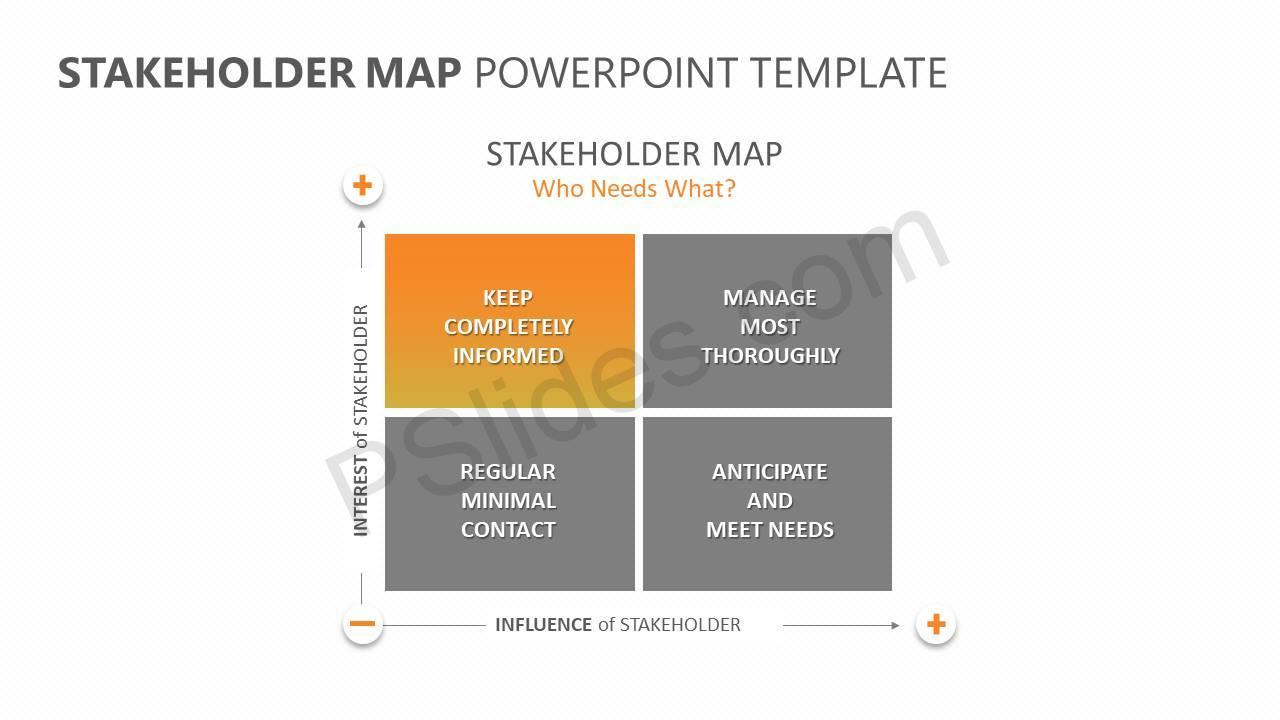 Stakeholder-Map-PowerPoint-Template-Slide2