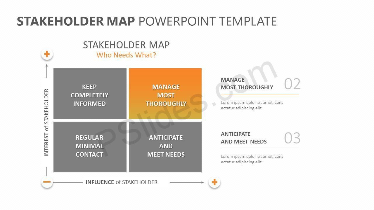 Stakeholder-Map-PowerPoint-Template-Slide3