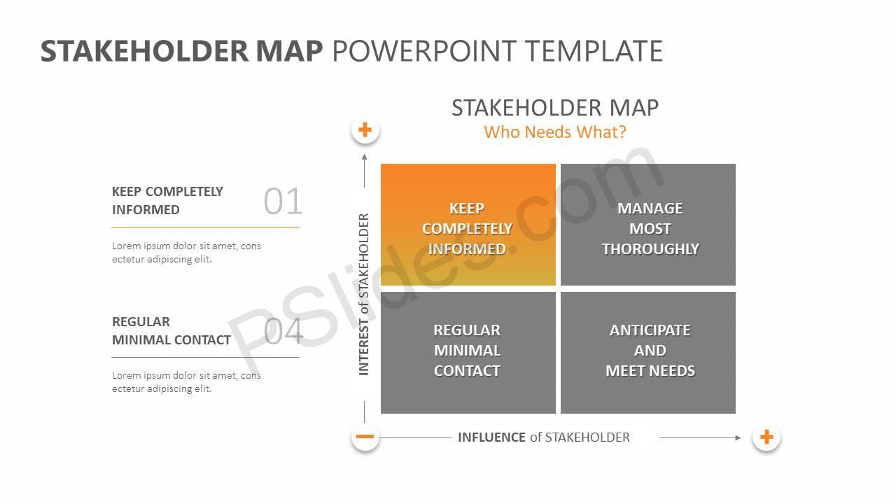 Stakeholder-Map-PowerPoint-Template-Slide4