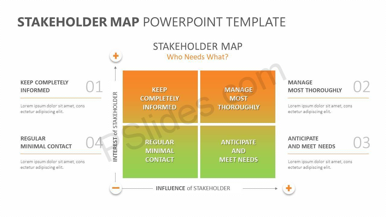 Stakeholder-Map-PowerPoint-Template-Slide5