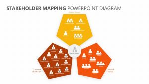 Stakeholder Mapping PowerPoint Diagram