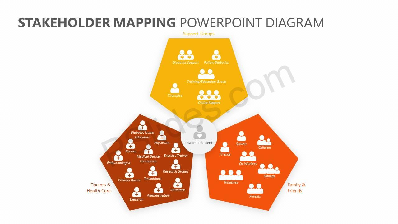Stakeholder-Mapping-PowerPoint-Diagram-Slide1