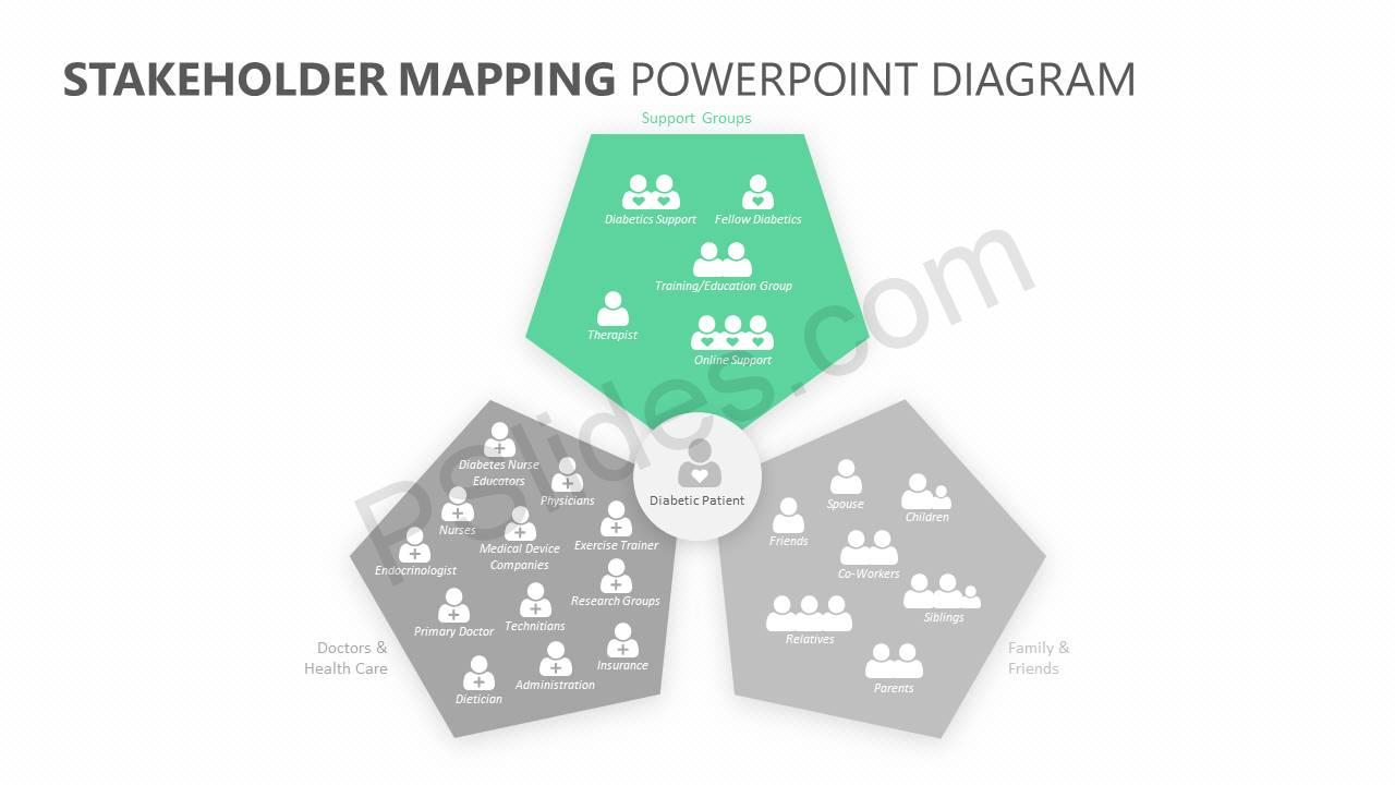 Stakeholder-Mapping-PowerPoint-Diagram-Slide2