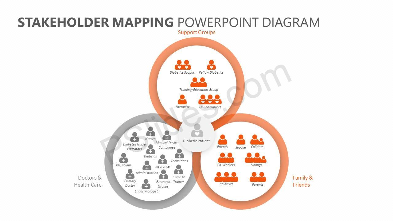 Stakeholder-Mapping-PowerPoint-Diagram-Slide5