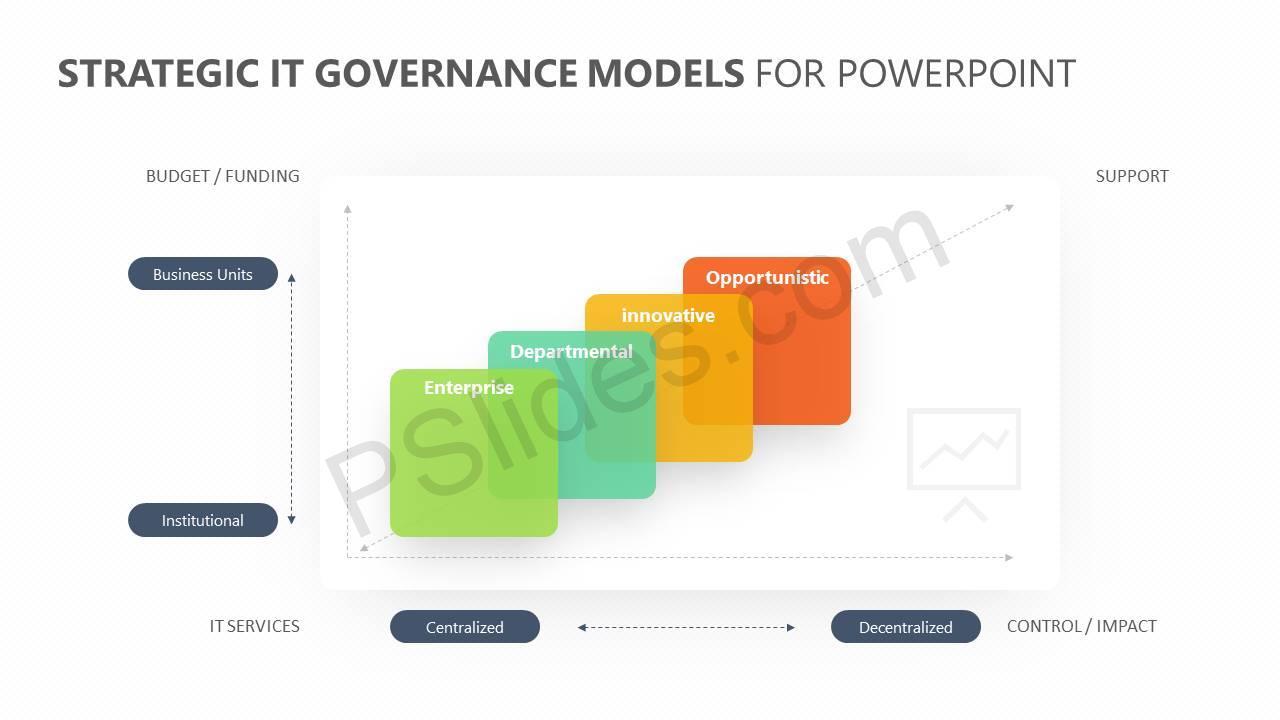 Strategic-IT-Governance-Models-for-PowerPoint-Slide1