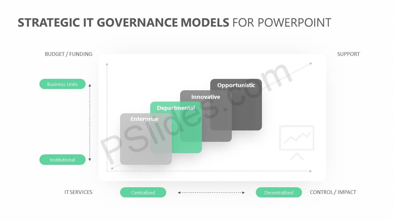 Strategic-IT-Governance-Models-for-PowerPoint-Slide2