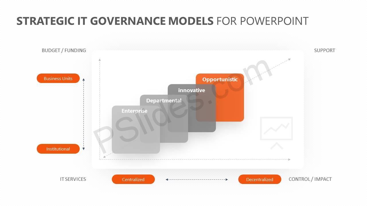 Strategic-IT-Governance-Models-for-PowerPoint-Slide3