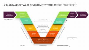 V Diagram Software Development Template for PowerPoint