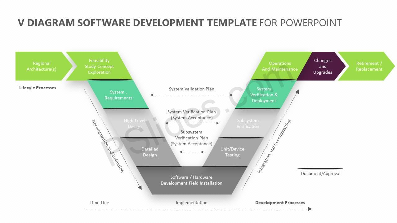V-Diagram-Software-Development-Template-for-PowerPoint-Slide3
