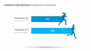 Competition Metrics PowerPoint Diagram