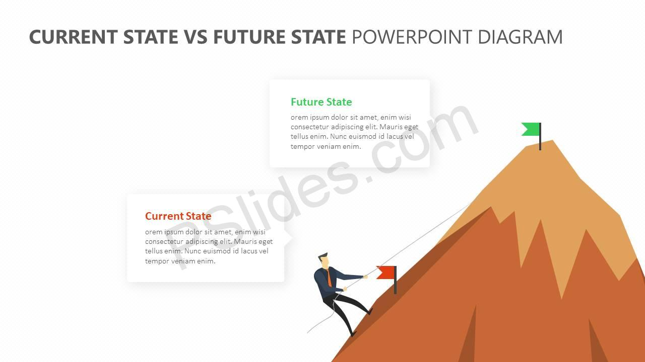 Current-State-Vs-Future-State-PowerPoint-Diagram-Slide1