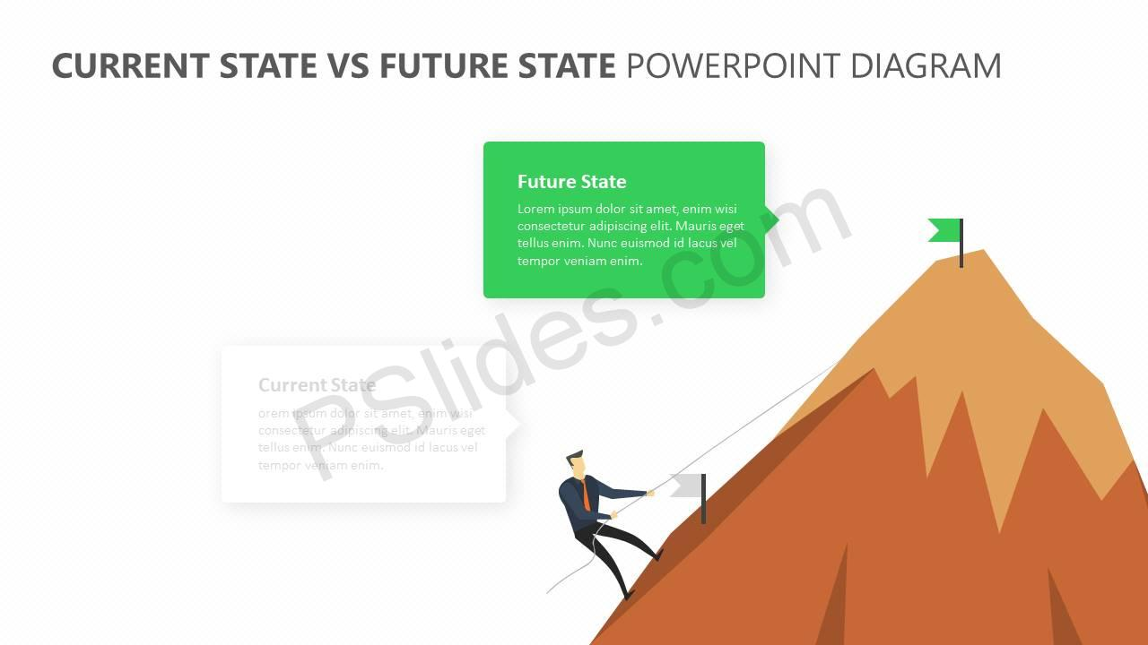 Current-State-Vs-Future-State-PowerPoint-Diagram-Slide3