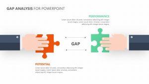 Gap Analysis PowerPoint Template