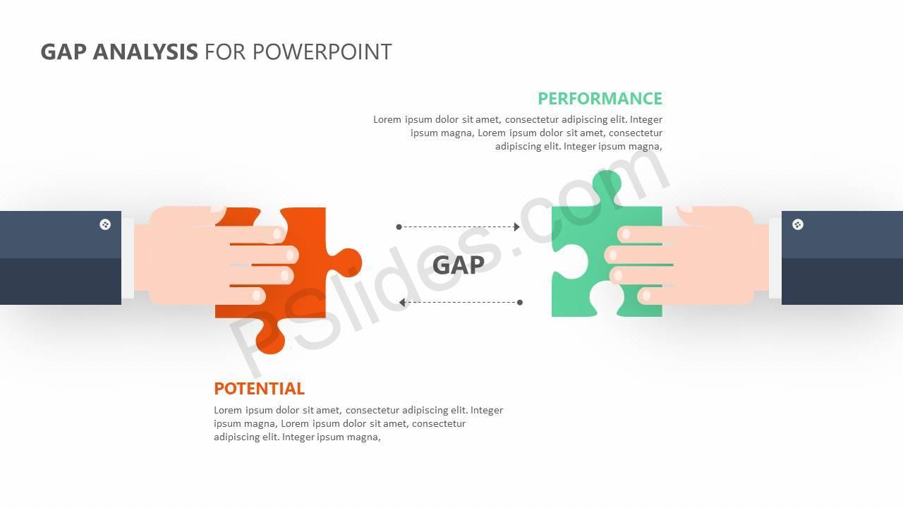 gap analysis powerpoint template pslides