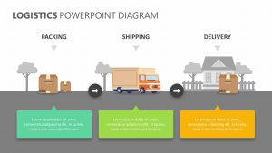Logistics PowerPoint Diagram