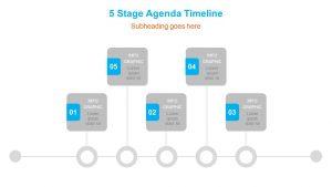 5 Stage Agenda Timeline