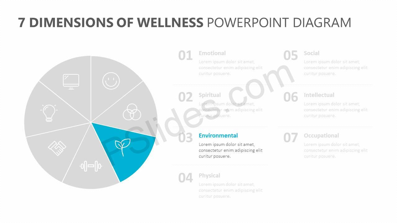 7-Dimensions-of-Wellness-PowerPoint-Diagram-Slide2