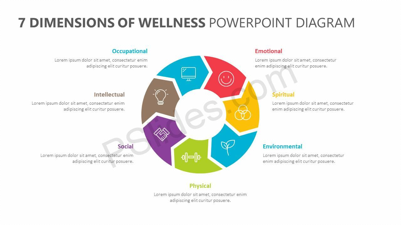 7-Dimensions-of-Wellness-PowerPoint-Diagram-Slide3