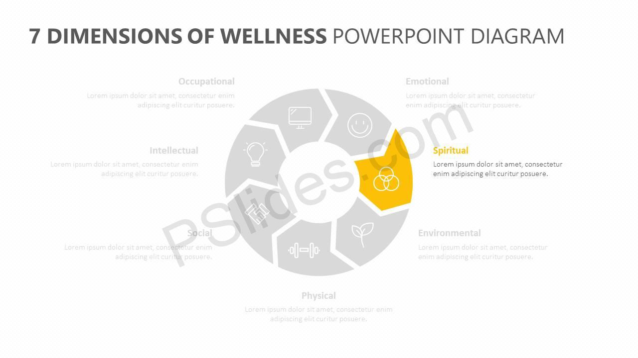 7-Dimensions-of-Wellness-PowerPoint-Diagram-Slide4