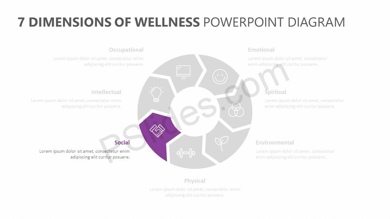 7-Dimensions-of-Wellness-PowerPoint-Diagram-Slide5