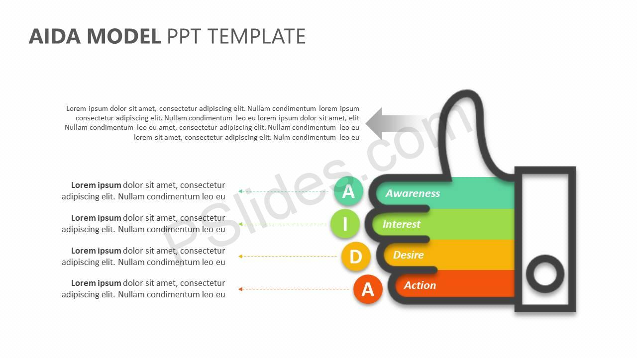 AIDA Model PPT Template Slide1