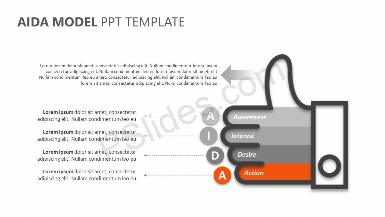 AIDA Model PPT Template Slide2